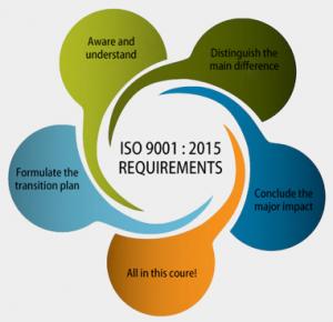 تغییرات ایزو 9001 ویرایش 2015